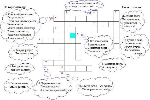 Тест на тему новый год с ответами